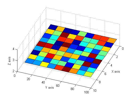 The Origin Forum - 3D color surface plotting