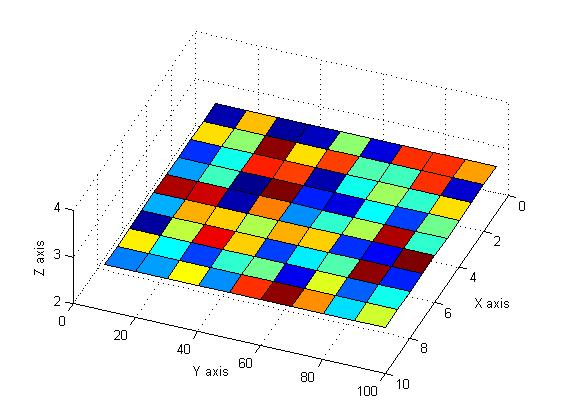 Matlab 3d plot surface - Weeds season 7 online streaming