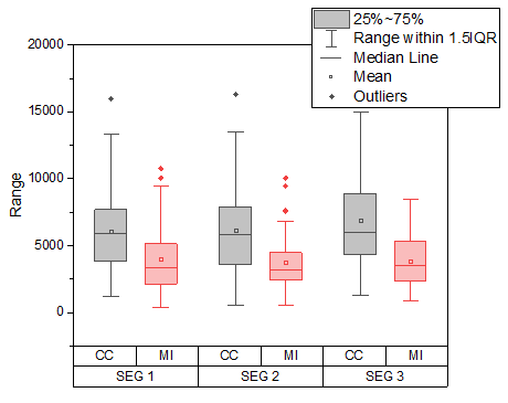Tutorial Grouped Box Plot 03.png