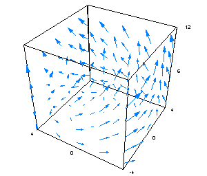 how to create an empty vector in matlab
