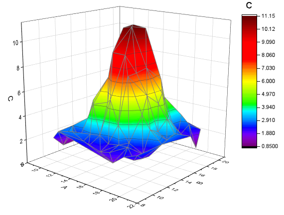 Help online tutorials basic 3d plotting for 3d plot online