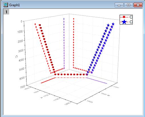 Help online tutorials 3d scatter plot with line for 3d plot online