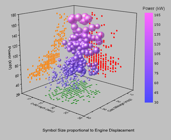 Help online tutorials 3d scatter with colormap for 3d plot online