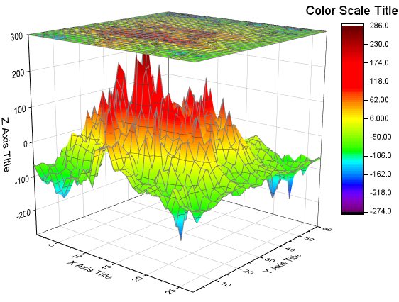 Help Online Tutorials Color Map Surface Graph