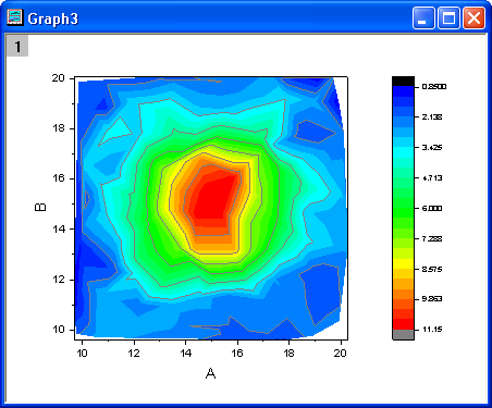 heat map excel with Contour Color Map on Business Value Measurements And The Solution Design Framework furthermore Good Risk Software And Why A Spreadsheet Will Not Do It additionally Plot A Heatmap With A Third Dimension as well Data Breach Prevention Techniques Helping Customers Avoid Data Breaches additionally El Mapa De Calor En La Gerencia De Riesgos.