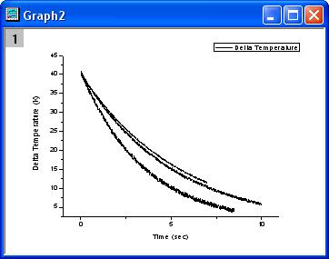Help Online - Tutorials - Creating a Graph