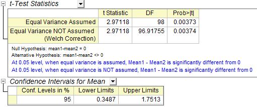 Help Online - Tutorials - Hypothesis Tests
