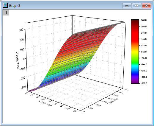Help online tutorials parametric surface with colormap for 3d plot online