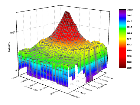 help online tutorials stacked 3d surface plots