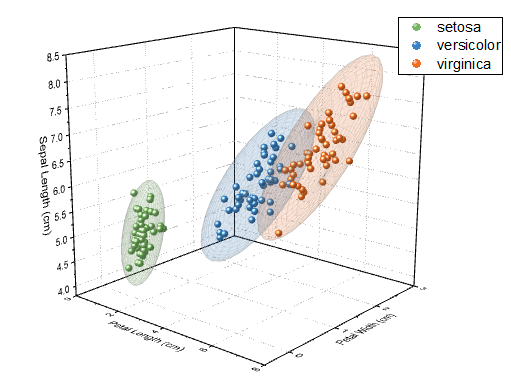 Help online tutorials transparent parametric surfaces for 3d plot online