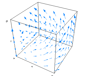 Help Online - Origin Help - 3D Vector XYZ dXdYdZ