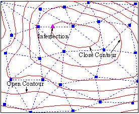 A Note about Contour Graphs-08.png