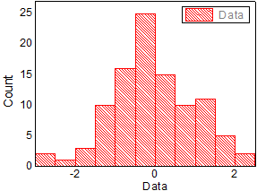 Help Online - Origin Help - Histogram Graph