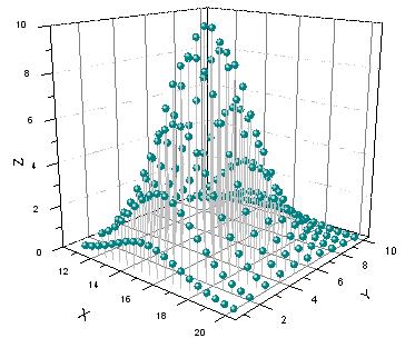 Help online origin help 3d scatter graph for 3d plot online