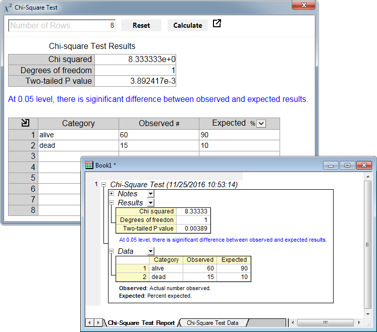 ChiSquare Test File Exchange OriginLab – Chi Square Worksheet