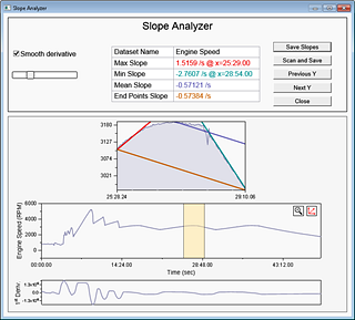 Slope Analyzer