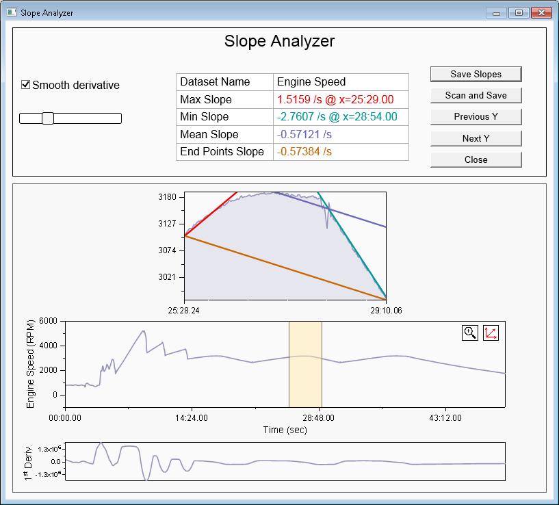 Slope Analyzer File Exchange Originlab