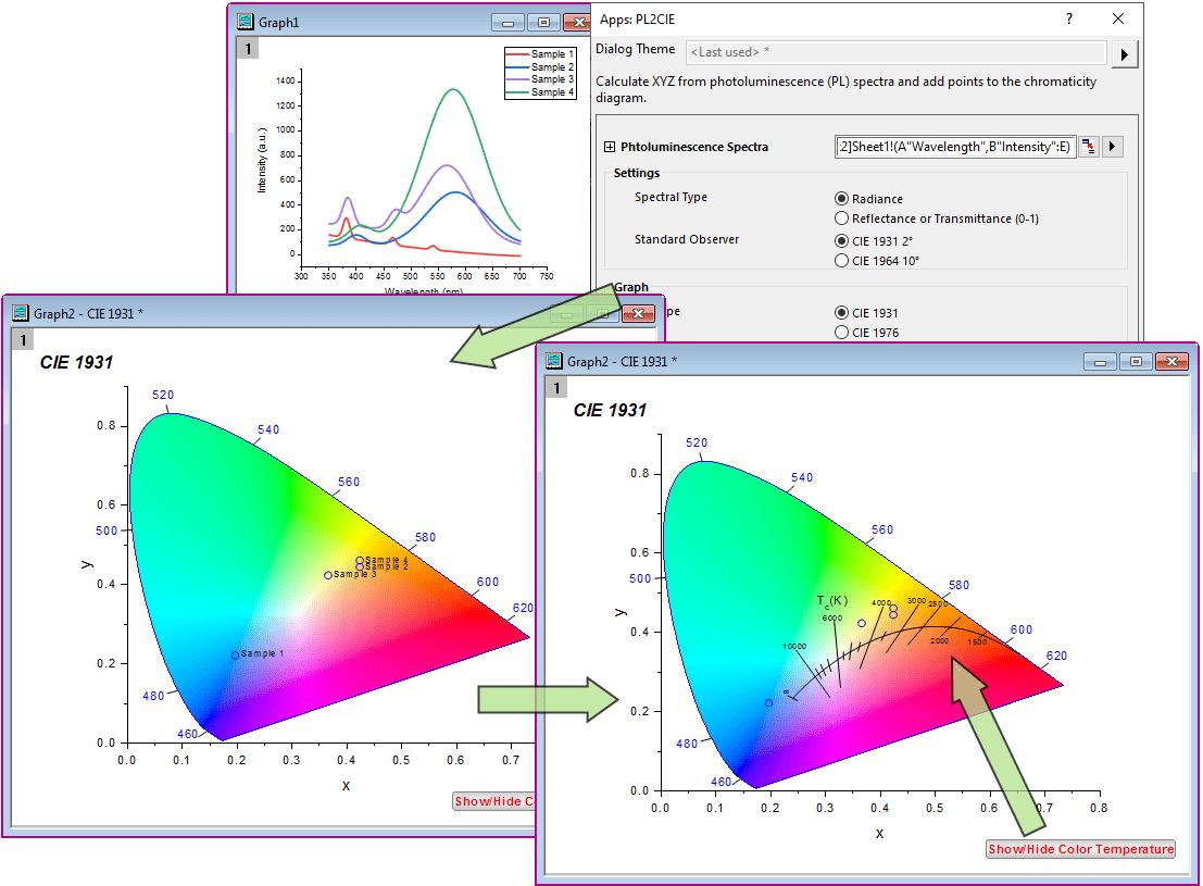Chromaticity Diagram File Exchange Originlab