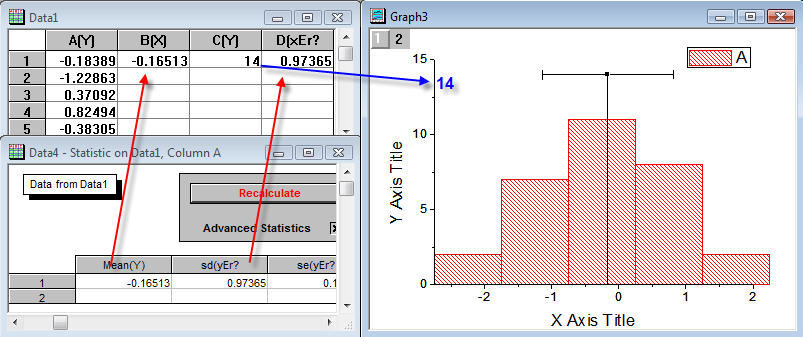 The origin forum histogram with average and standard deviation plot a histogram 2 calculate the mean and sd statistics descriptive statistics statistics on column 3 add several columns and copy the mean ccuart Choice Image