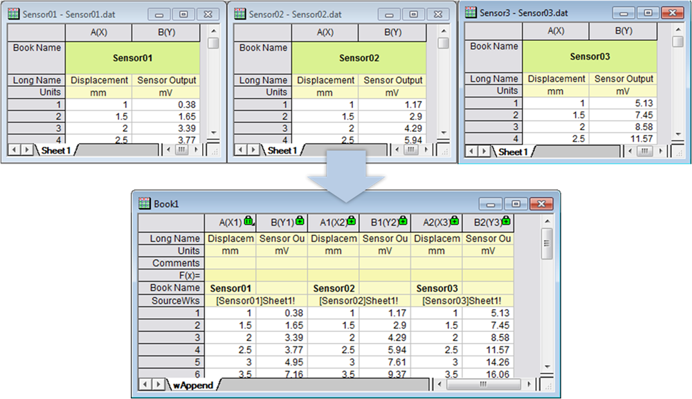 Data Processing – Combine Multiple Worksheets into One