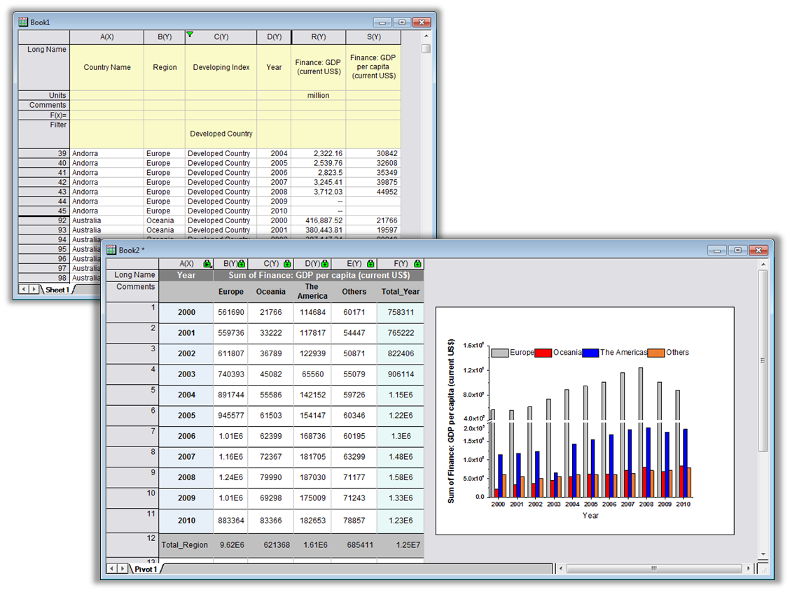 Data processing origins pivot table tool provides a quick way to summarize your data and also to analyze compare and detect relationships within it gamestrikefo Image collections