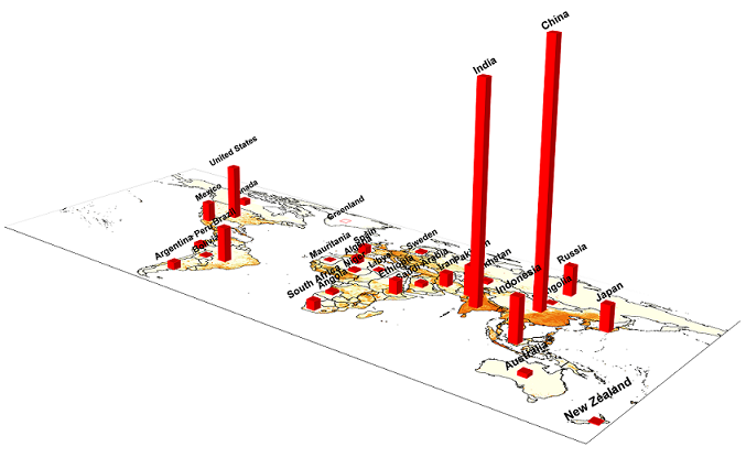 This Graph Displays The Population Of Different Counties By Fetching Map Data From A New Wms Server And Then Plotting 3d Bars On Top Of The Map Plane