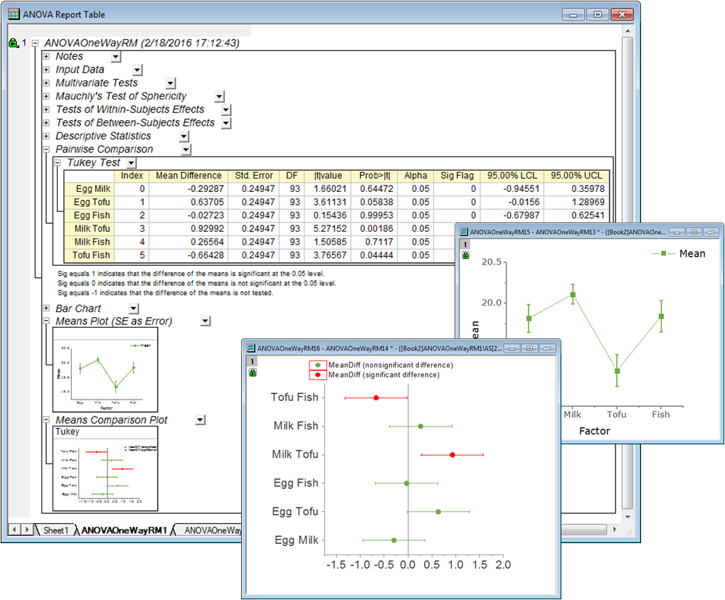 origin data analysis and graphing software free download