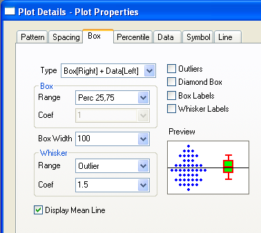 Plot Details dialog showing Box Tab Controls